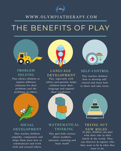 The Benefits of play.png