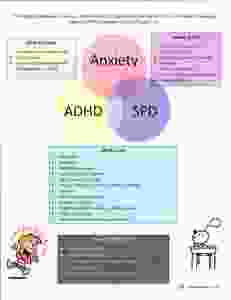 October is ADHD/SPD Awareness Month