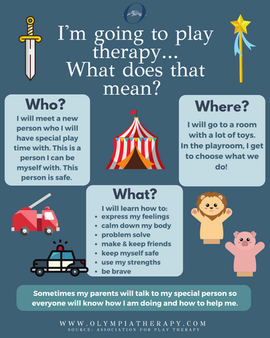 What to expect in play therapy & powers