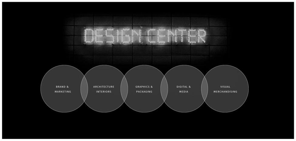 N | SPC Design center