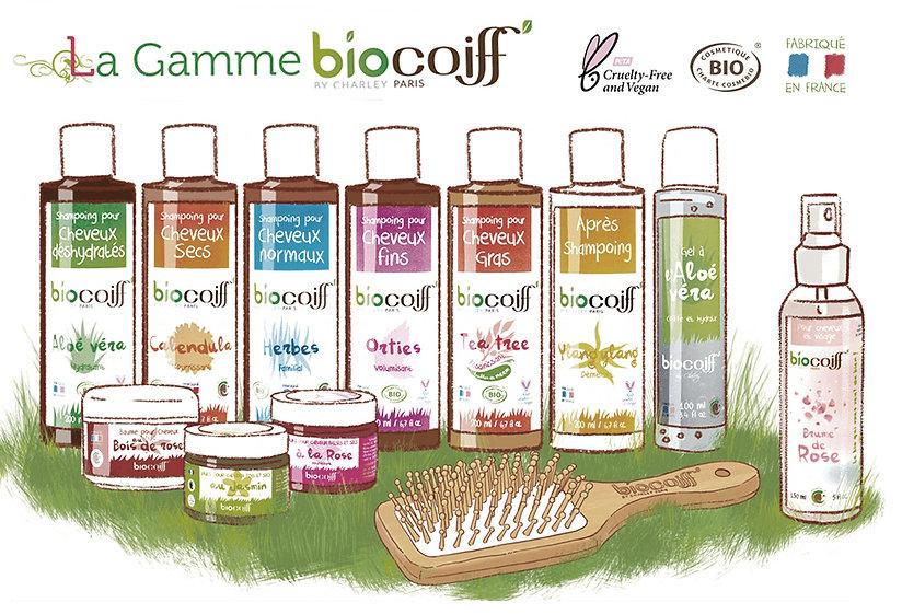 poster-gamme-produits-biocoiff-1.jpg