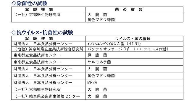 【最新】公的機関検査表一覧(R3年3月21日).jpg
