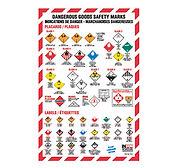 TDG Regulations Placarding Wall Charts