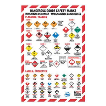 TDG Placard  - Regulations Wall Chart Bilingual