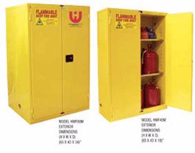 Herbert Williams Flammable Storage Cabinets