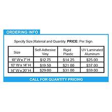 Warning Sign Price Matrix