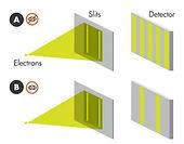 雙縫干涉實驗2.jpg