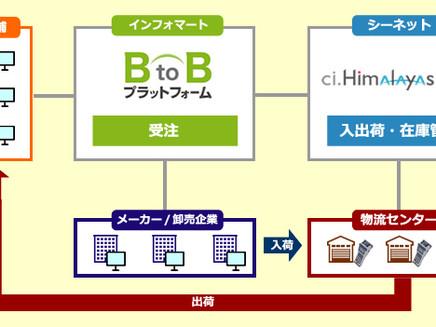 シーネットのWMSとインフォマートのBtoBプラットフォームがシステム連携