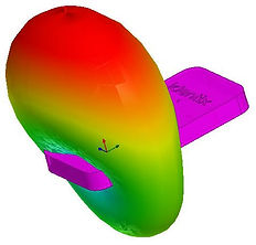 Identix miniPad internal antenna radiation diagram