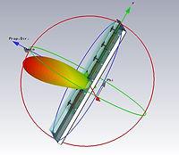 Identix 85C40130 radiation diagram