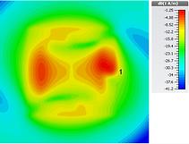 Identix rPad intenal antenna magnetic near field distribution diagram