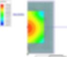 Identix ANTNF0 distribuição do campo magnético