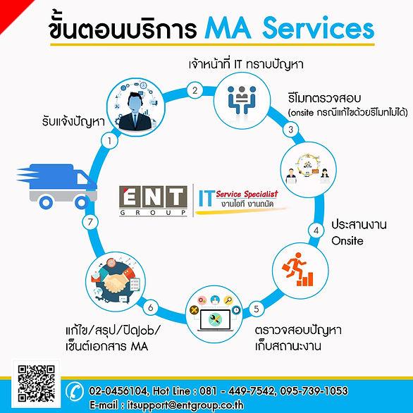 MA Services | ENT GROUP CO.,LTD.