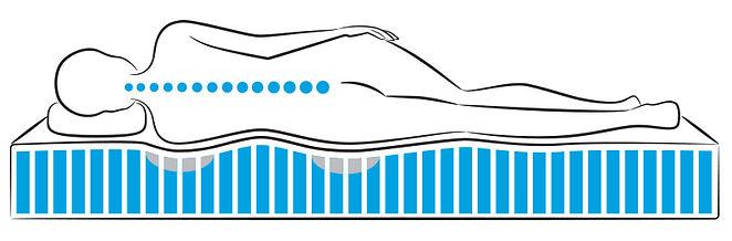 Intellibed mattress sleeps better