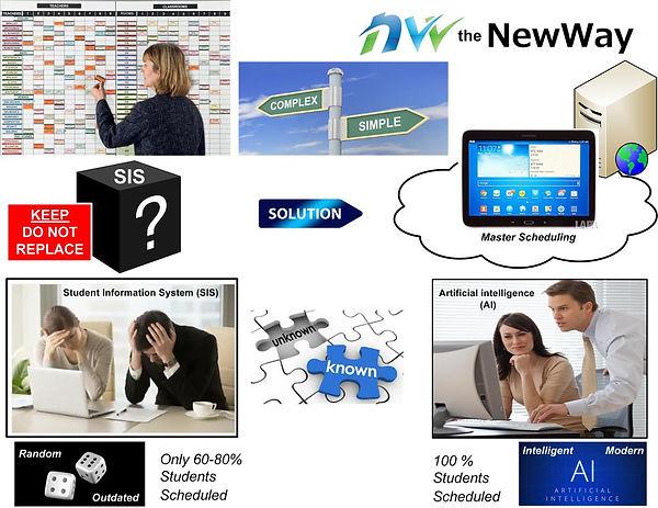 NewWay Master Scheduling GoTo Cloud.jpg