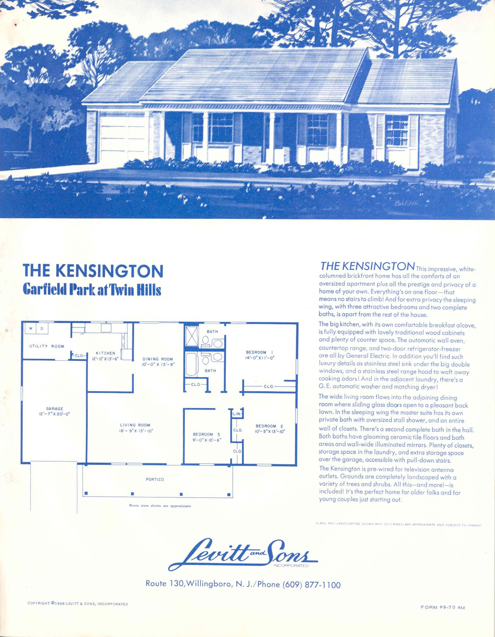 Kensington-Glover