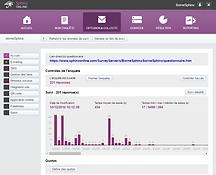 Sphinx Online, online survey, online survey dissemination