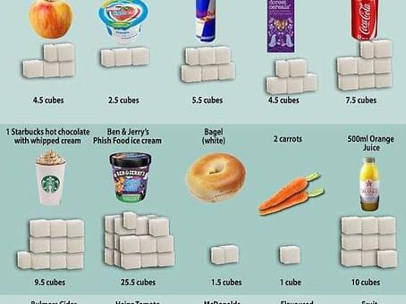 Quelle quantité de sucre dans les aliments ?
