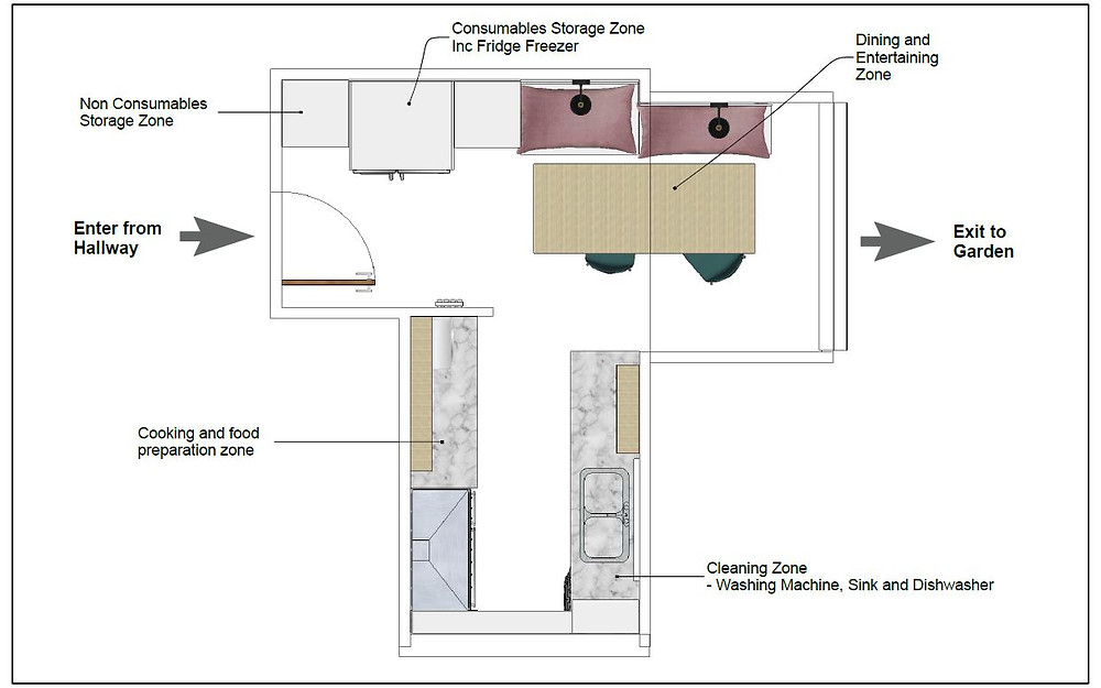 2D Layout of the kitchen concept design with cabinet, appliance and seating placement.
