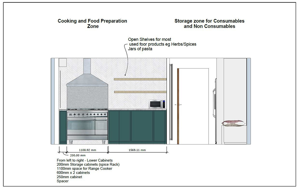 Elevation view of the cooker, cabinets and accessible storage.
