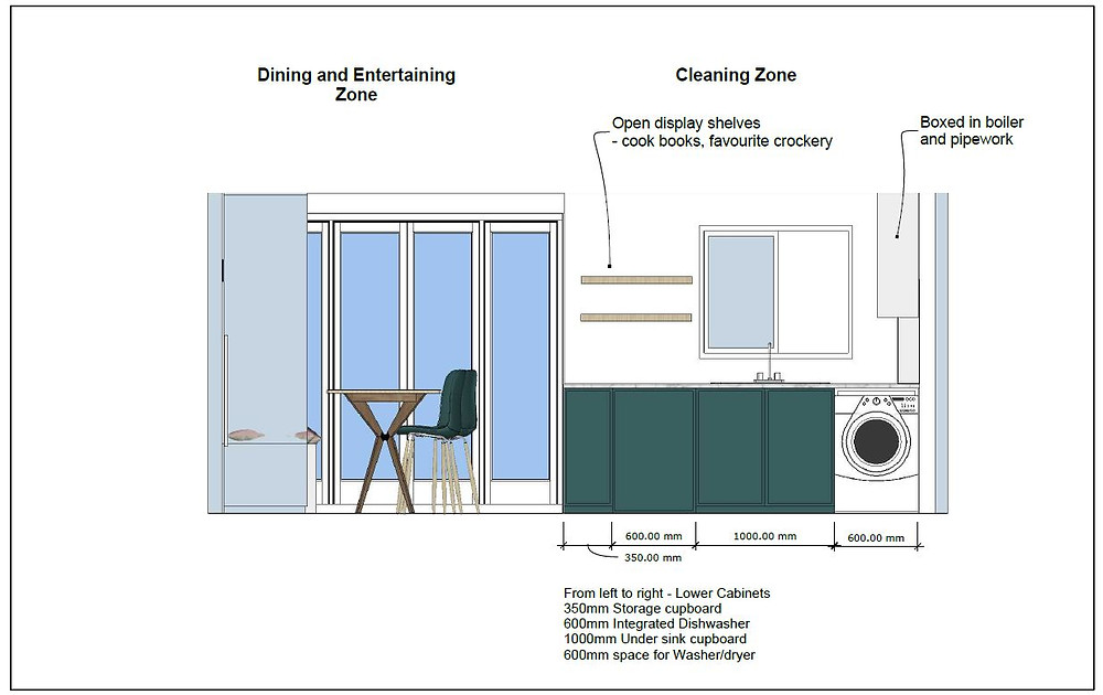 Elevation view of the cleaning zone in the kitchen showcasing washing machine, sink and integrated dishwasher.