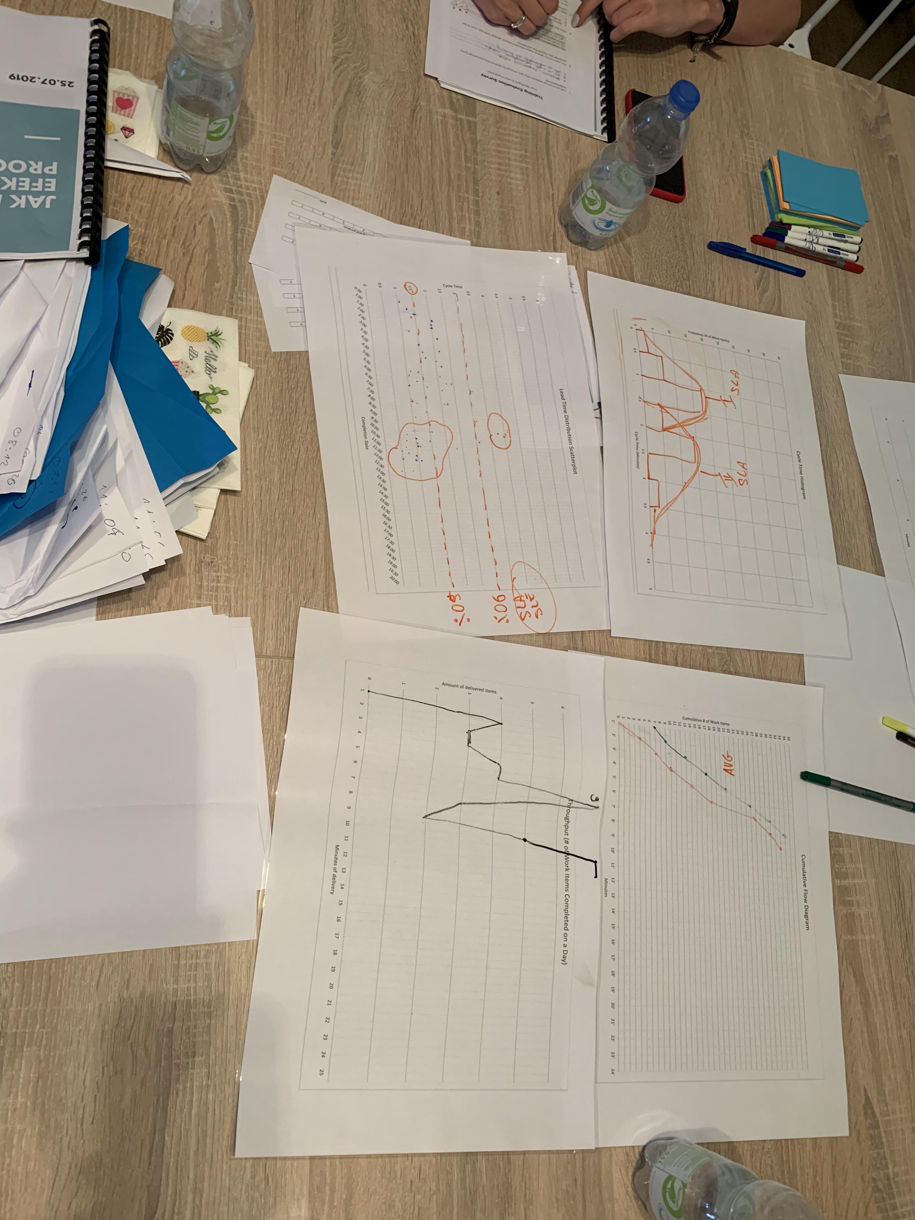 Kanban System Design (KMP I) / ONLINE