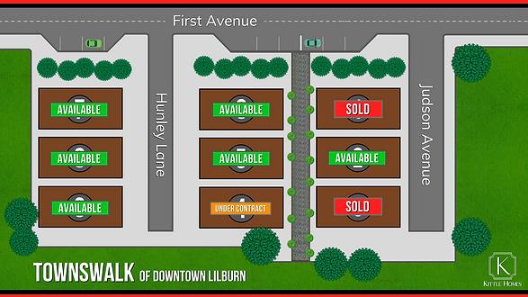 Townswalk Sitemap.png