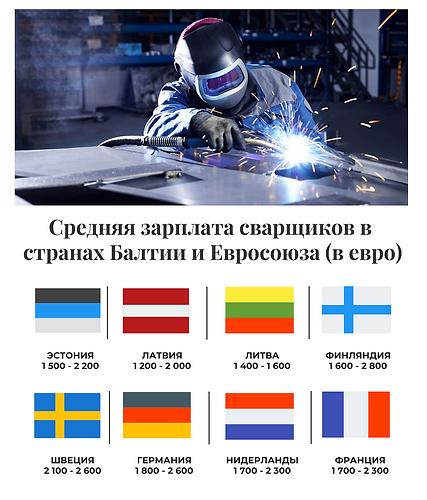 Средняя зарплата сварщиков в ЕС.png