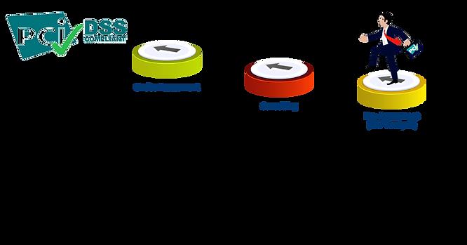 PCI-DSS-services.png