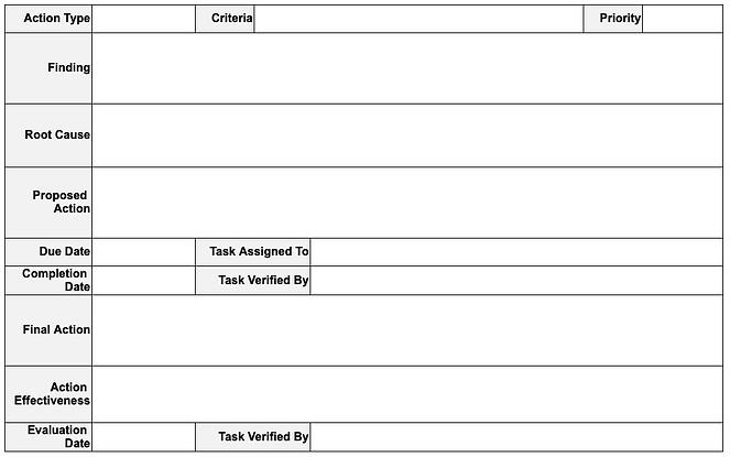 Sample Internal Audit Checklist.png