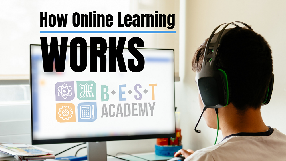 Five key implementation components in BEST Academy's online learning environments