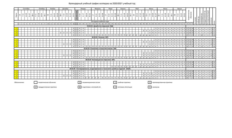 График учебного процесса Колледжа (20-21