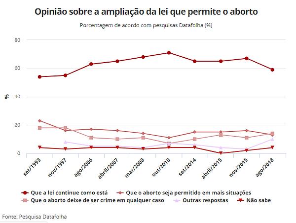aborto.PNG
