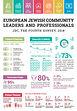 EJLS Survey Infographicimg.jpg