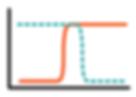 Ultra-Thin Dichroic Edge Filters