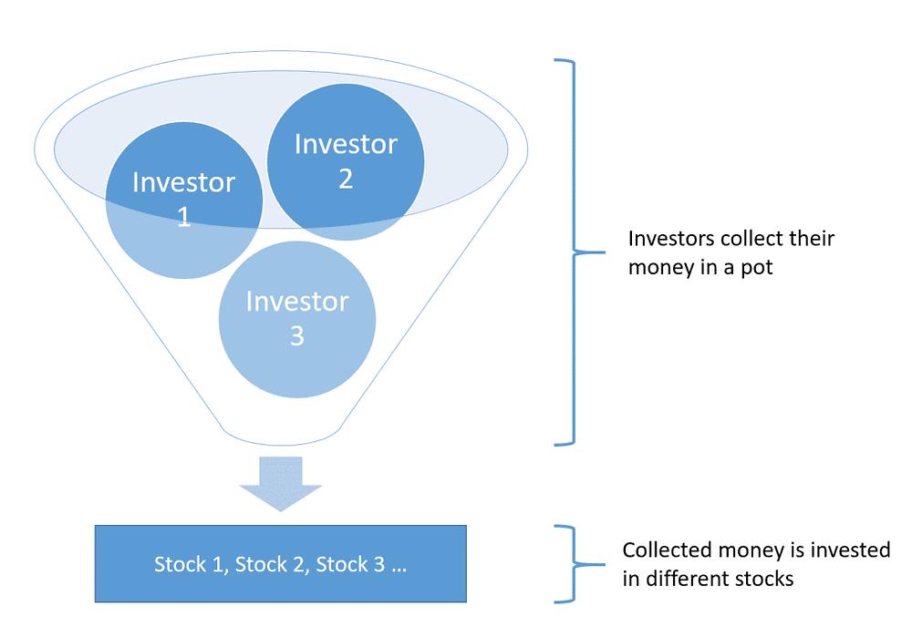 ETF vs. Stock