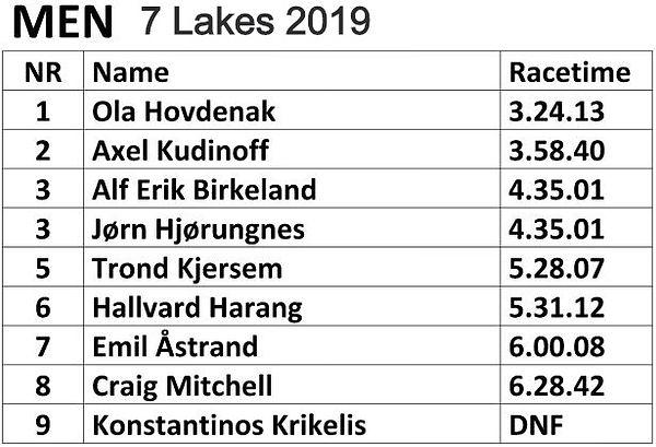 mvrf2019-results-7-lakes-run-men_edited.
