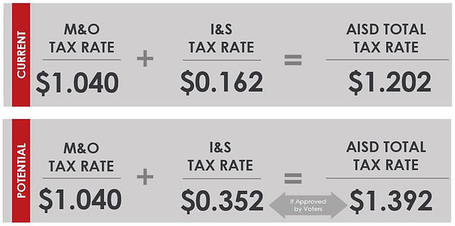 Image_Tax Rate.JPG