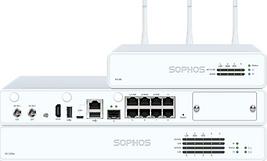 Sophos XG Desktop