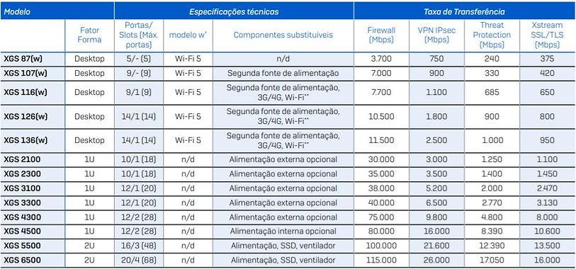 XGS_TechSpecs.JPG