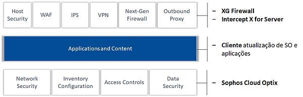 CloudOptix_SegurancaCloudCliente.png