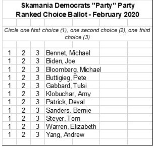 Our Party Party Ballots