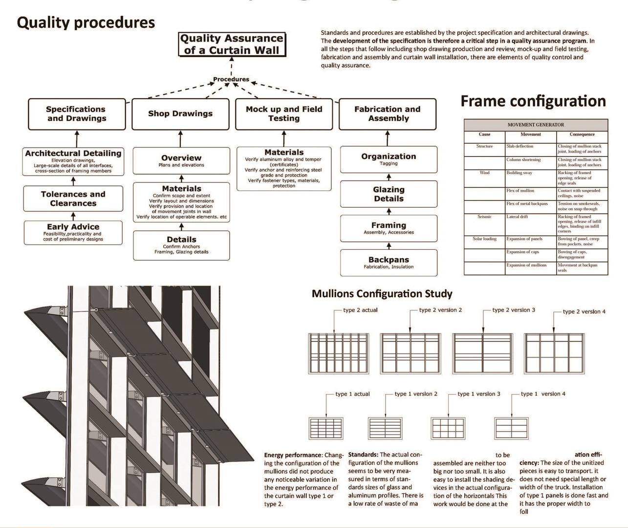 FacadeStructureAnalysis_4.jpg