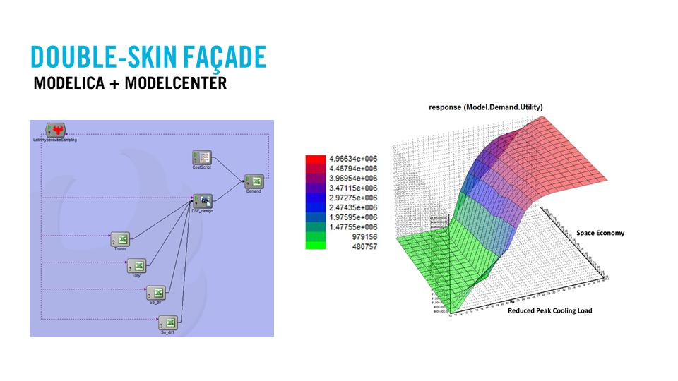 ModelBasedSystemEngineering_3.PNG