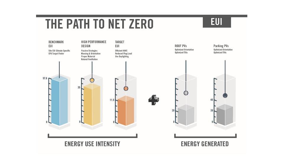 NetZeroEnergy_1.png