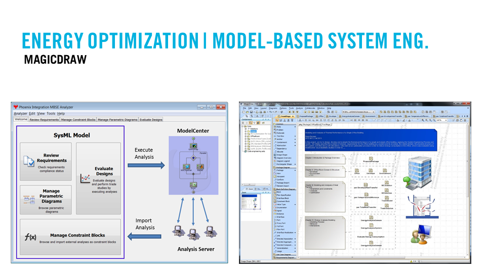 ModelBasedSystemEngineering_6.png