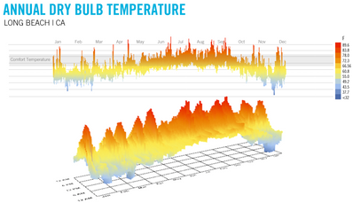 ClimateAnalysis_7.PNG