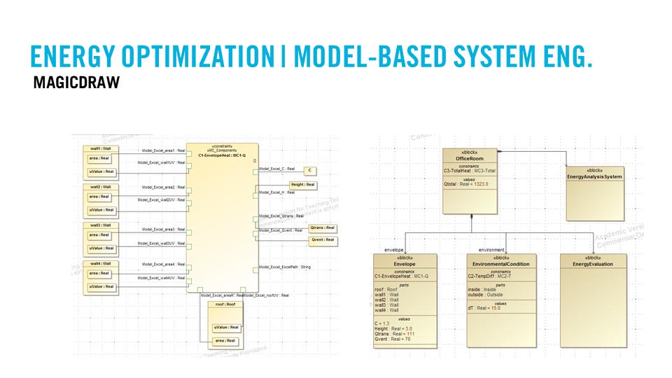 ModelBasedSystemEngineering_7.png