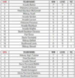 U8 rankings.JPG