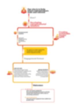 Udhyam Vyapaar infograph-01.jpg